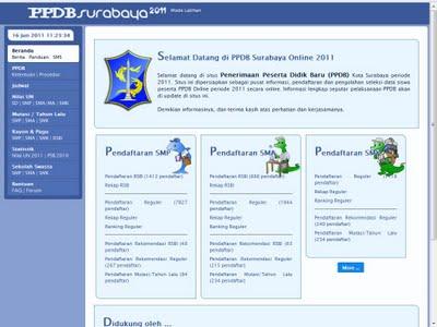 PPDB SURABAYA 2013 | INFO PENERIMAAN PESERTA DIDIK BARU SURABAYA