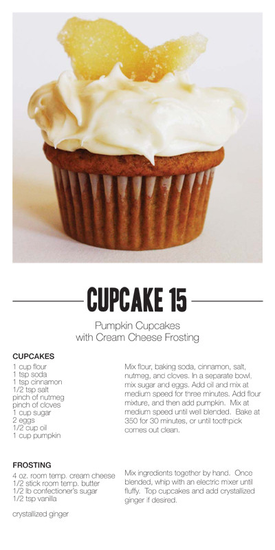 resep cupcake keju