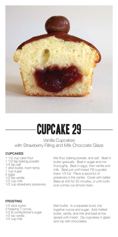 cara membuat vanilla cupcake