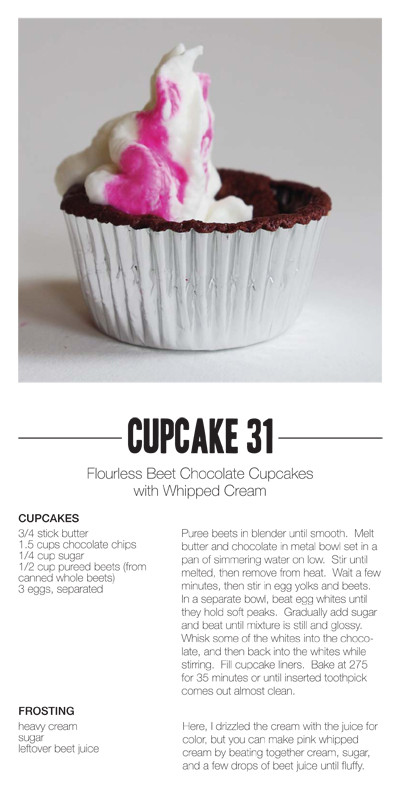 cupcake recipe rainbow